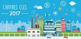 Les chiffres-clés de la création d'entreprise en 2017